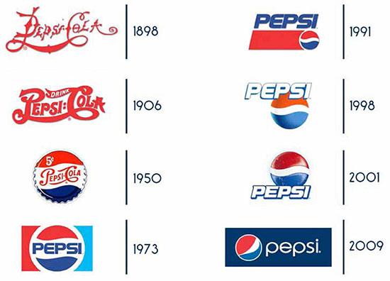 first pepsi logo